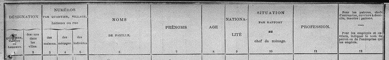 Pont l'abbé 1901 dénombrement_1
