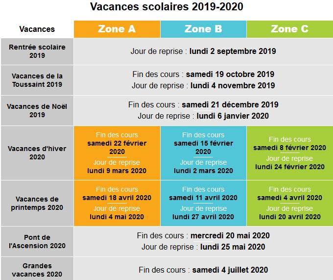 Vacances scolaires 2020 - Calendrier officiel 2019-2020 en France