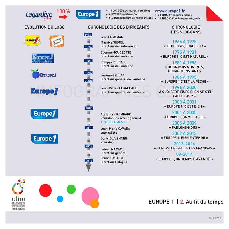 infographie-europe-1-3-1024
