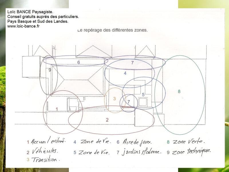 Paysagiste-Bayonne-64100-13-idee-Loic-BANCE