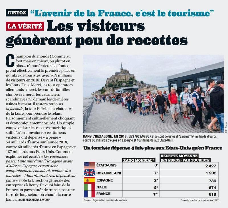 tourisme-Marianne - 7 Juin 2019