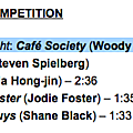 Café society: durée du film