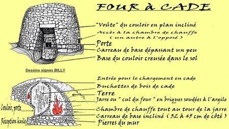 Four_Cade01