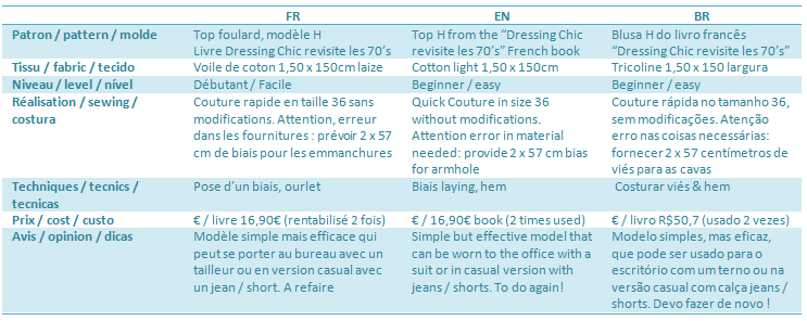 fiche technique - Top H dressing Chic 70