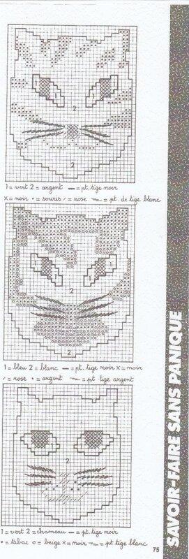 echarpe chat page 2