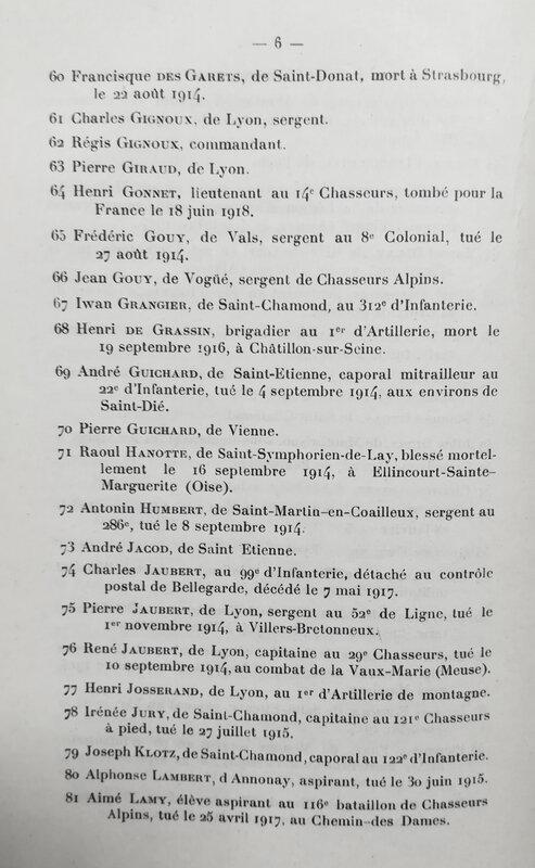 liste anciens élèves Sainte-Marie tués, 1914-1918 (6)