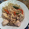 tagliatelle carotte, courgette et poulet