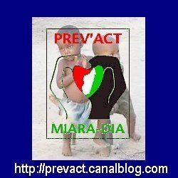 prevact_250_2