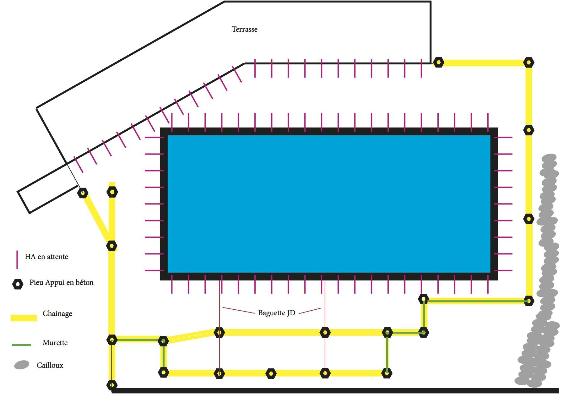 Plage autour de la piscine piscine en blocs polystyr ne - Parpaing polystyrene pour piscine ...
