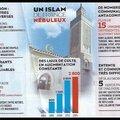 le figaro un islam de france nebuleux