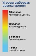 ishot-3