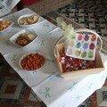 Paques 2007 desserte apéro