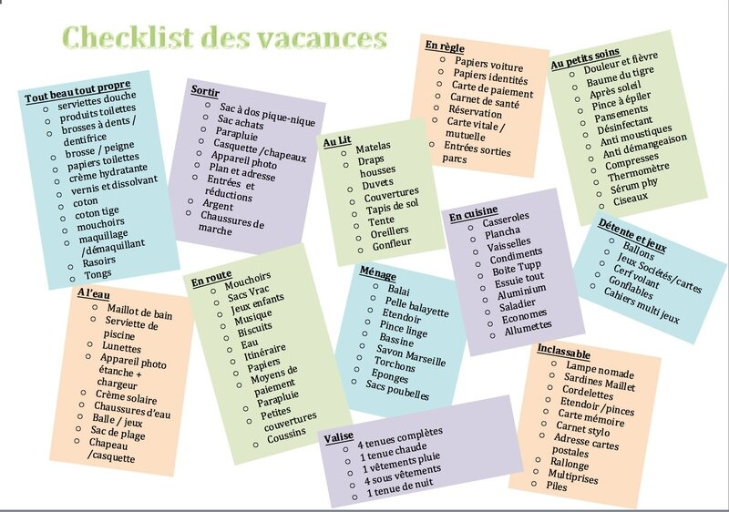 Listing vacances