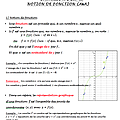2nde bacpro : notion de fonctions #1