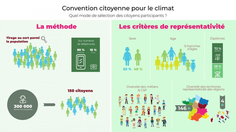_yartiConventionClimat03