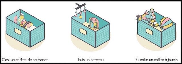 marmott babybox 2