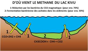 methane_kivu