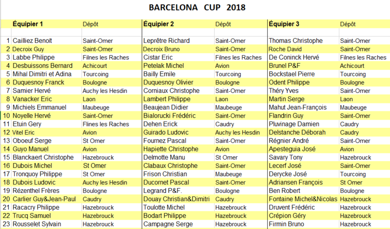 Barcelone Cup