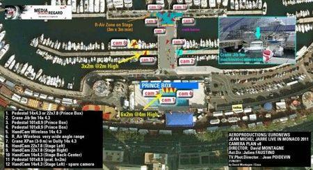 Plan-de-caméra-Concert-Jean-Michel-Jarre-Monaco-réalisation-David-Montagne-570x309