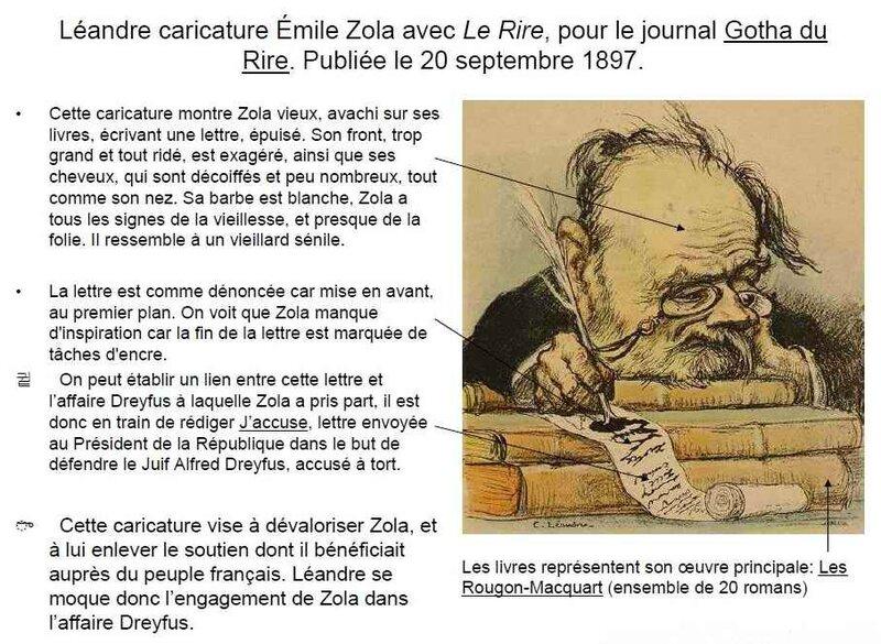 Zola Léandre