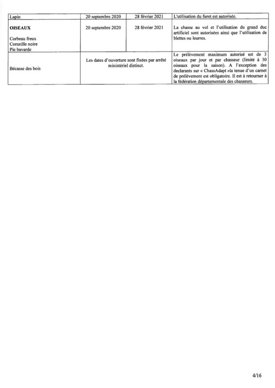 Arrété Prefcture 80 chasse 2020-2021_004