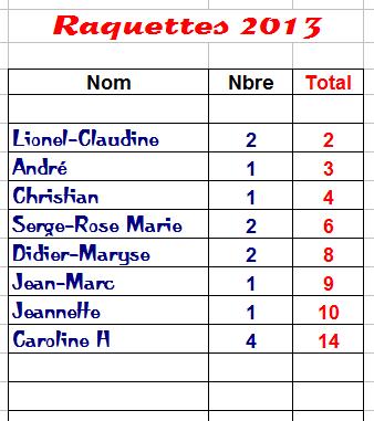 Raquettes 2013