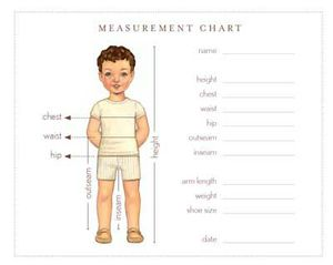 MeasurementChart2
