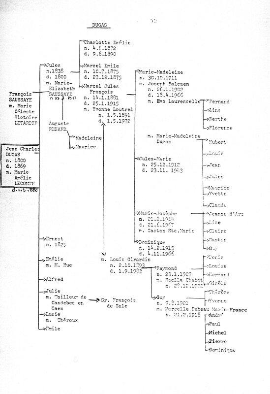 79bis pages généalogie144