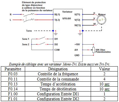 branchement application standard variateur de fréquence - technic-achat
