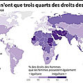 world women right droit des femmes