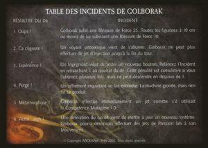 Golborak - table_des_incidents_de_golborak