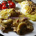 Rôti de porc aux lardons et aux champignons