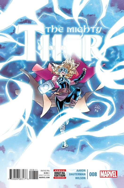 mighty thor 08