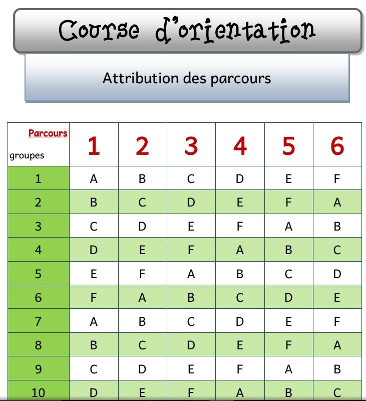 Attribution-parcours
