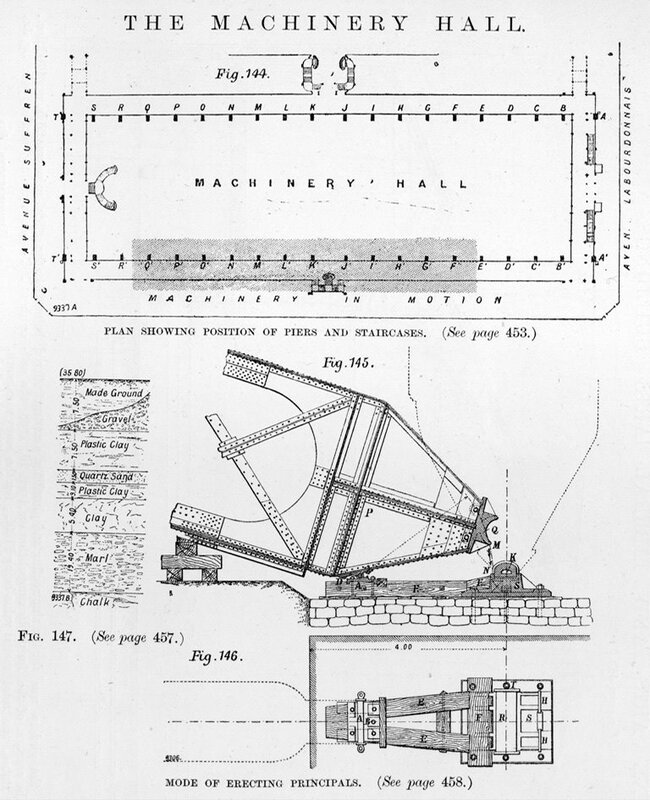 1889_Galerie des machines_construction plan