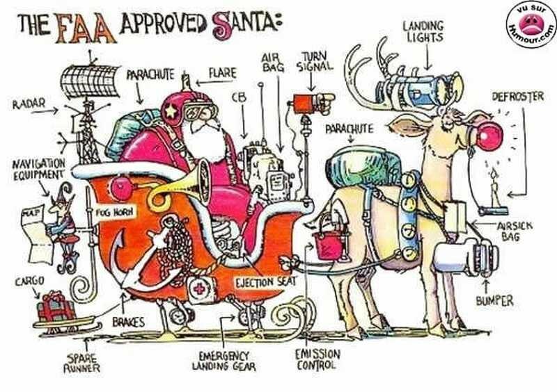 Un nouveau moyen de transport pour le Père Noël - Les cahiers de ...