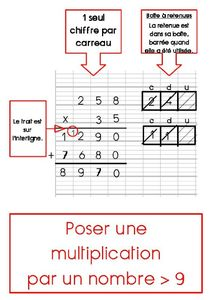 Multiplication_2ch