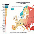 Average monthly net salary in euros