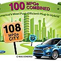 108 mpge pour le ford c-max energi (cpa)