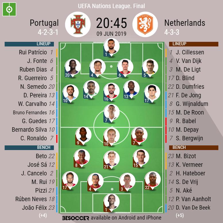13 UEFA TEAM