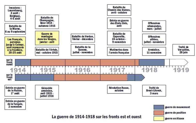 Synopt_fronts_est_ouest