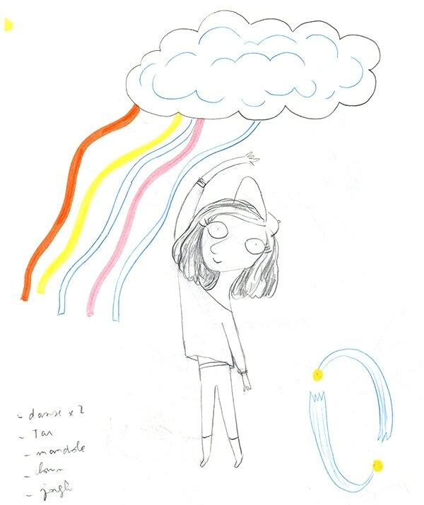 danse nuage blog