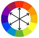 couleurs_complementaires
