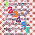 Blog anniversaire !